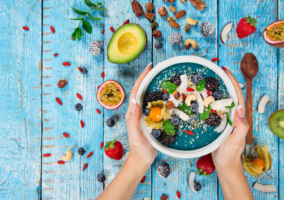 Health and Wellness trends 2019